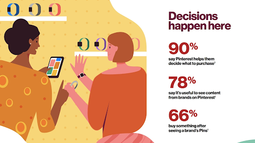 importance of brand's pin on pinterest